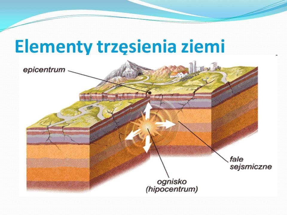 Elementy trzęsienia ziemi