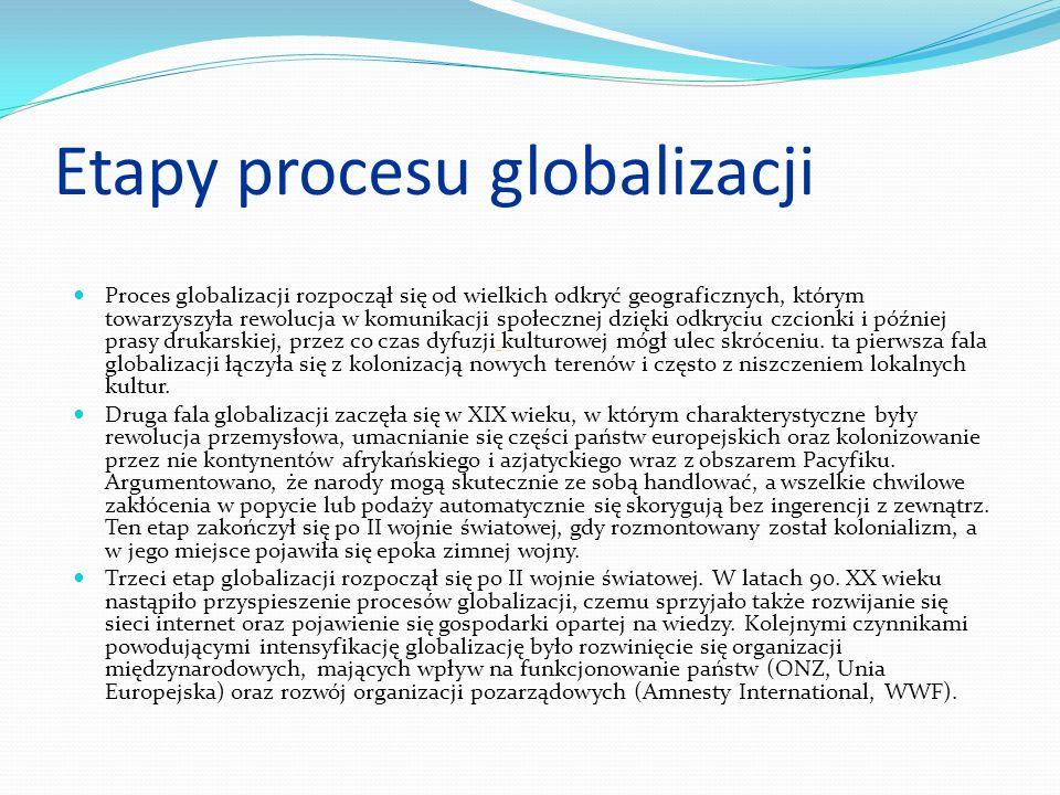 Etapy procesu globalizacji