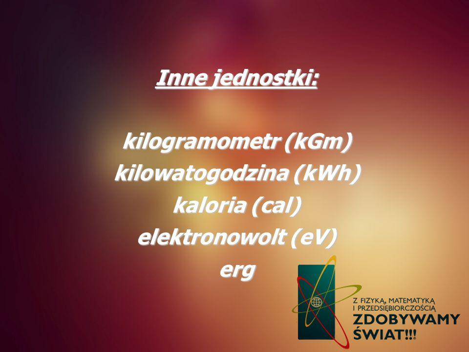 kilowatogodzina (kWh)