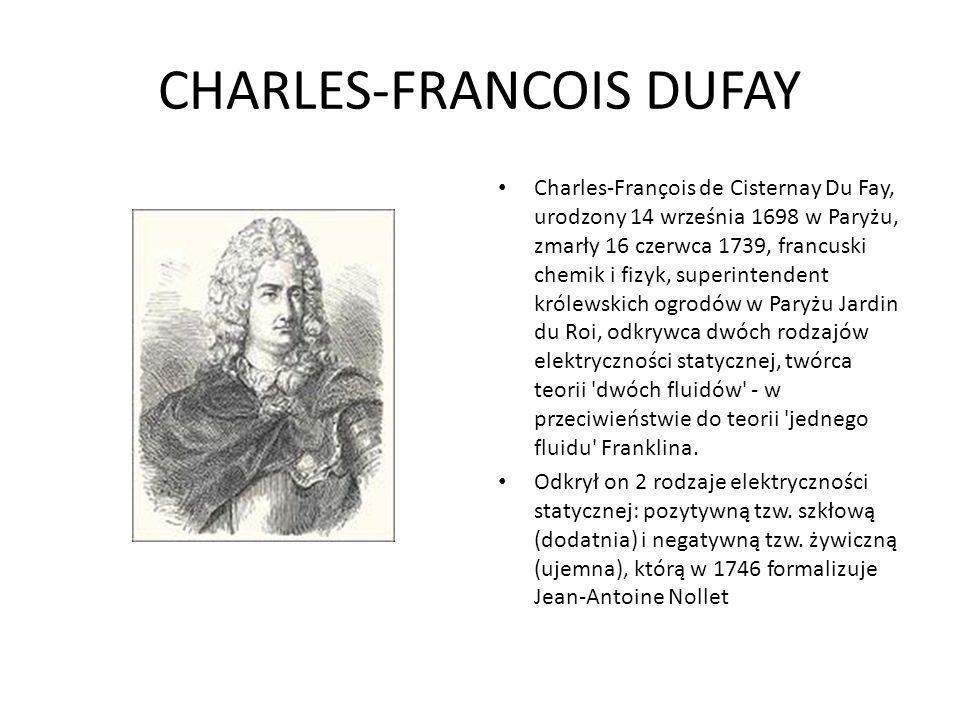 CHARLES-FRANCOIS DUFAY