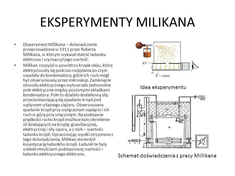 EKSPERYMENTY MILIKANA