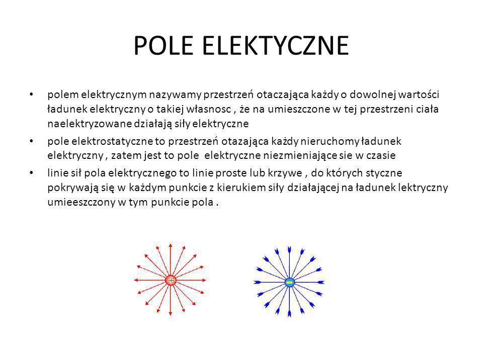 POLE ELEKTYCZNE