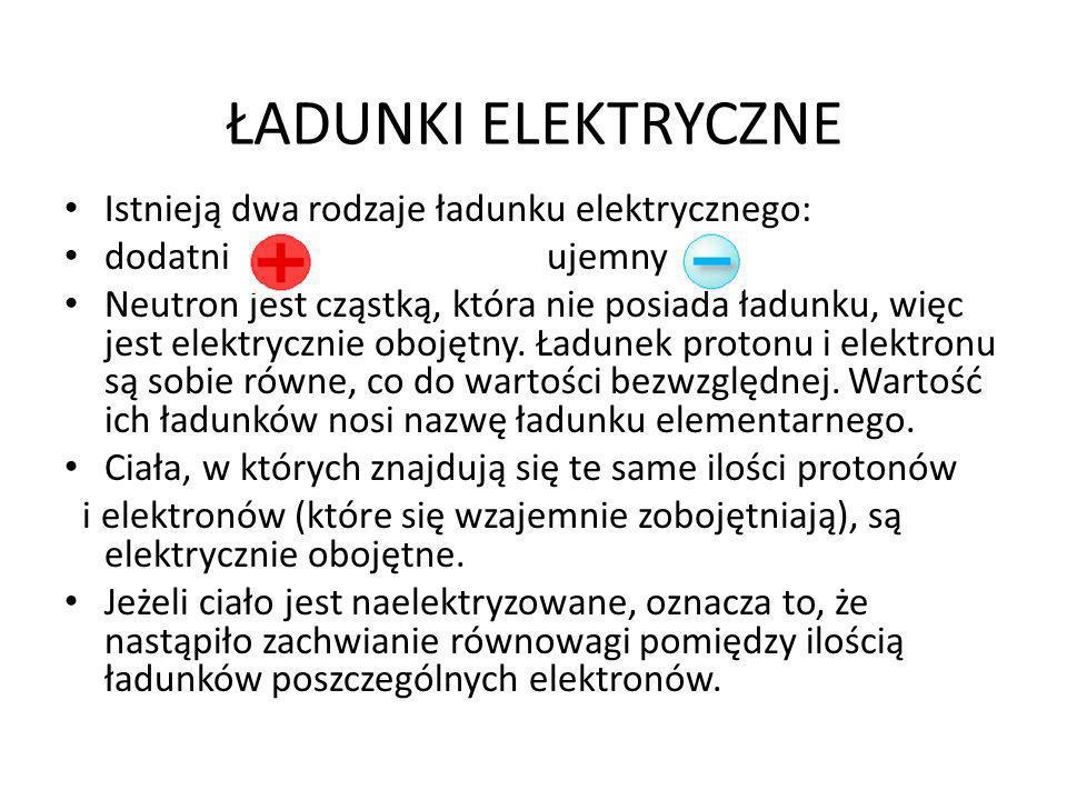 ŁADUNKI ELEKTRYCZNE Istnieją dwa rodzaje ładunku elektrycznego: