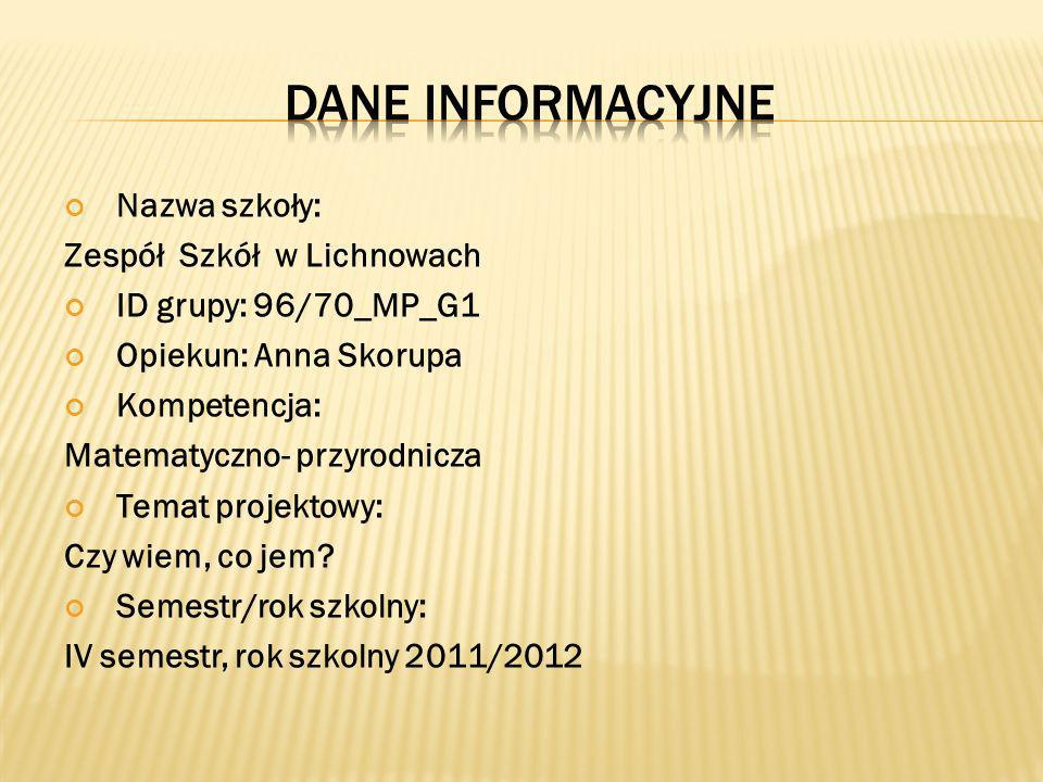 Dane INFORMACYJNE Nazwa szkoły: Zespół Szkół w Lichnowach