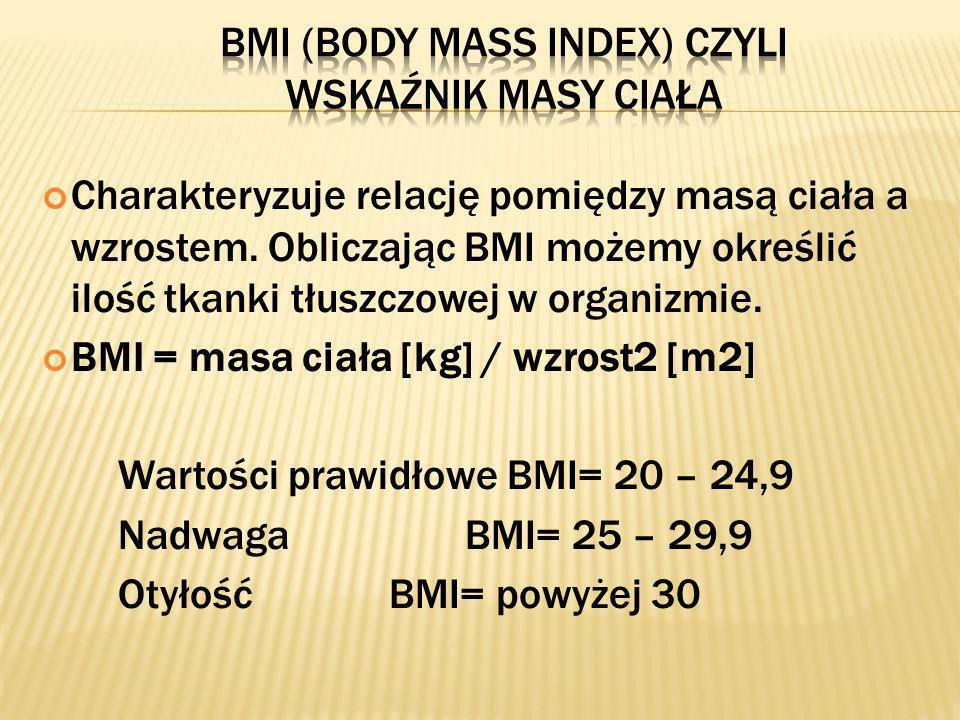 BMI (Body Mass Index) czyli Wskaźnik Masy Ciała