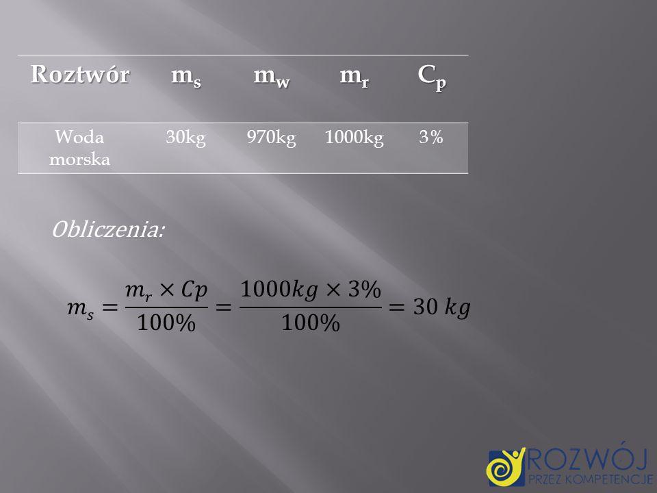 Roztwór ms mw mr Cp Obliczenia: 𝑚𝑠= 𝑚𝑟×𝐶𝑝 100% = 1000𝑘𝑔×3% 100% =30 𝑘𝑔
