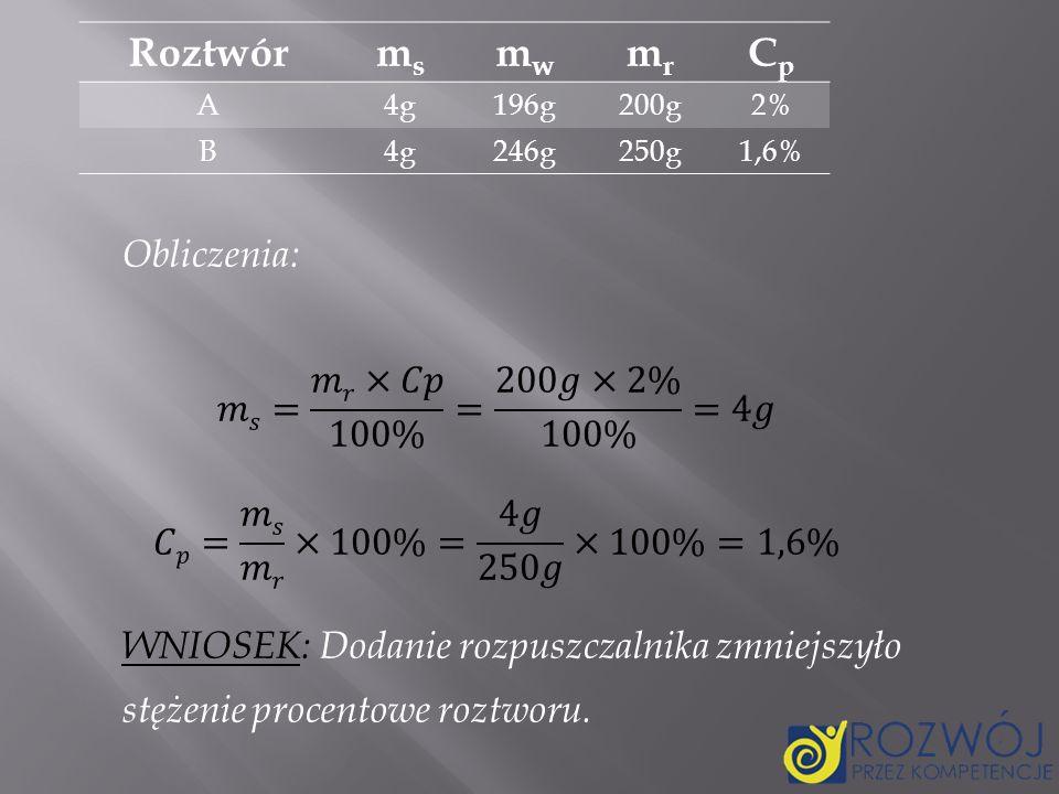 Roztwórms. mw. mr. Cp. A. 4g. 196g. 200g. 2% B. 246g. 250g. 1,6%