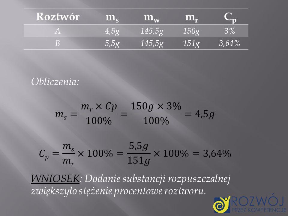 Roztwór ms. mw. mr. Cp. A. 4,5g. 145,5g. 150g. 3% B. 5,5g. 151g. 3,64%
