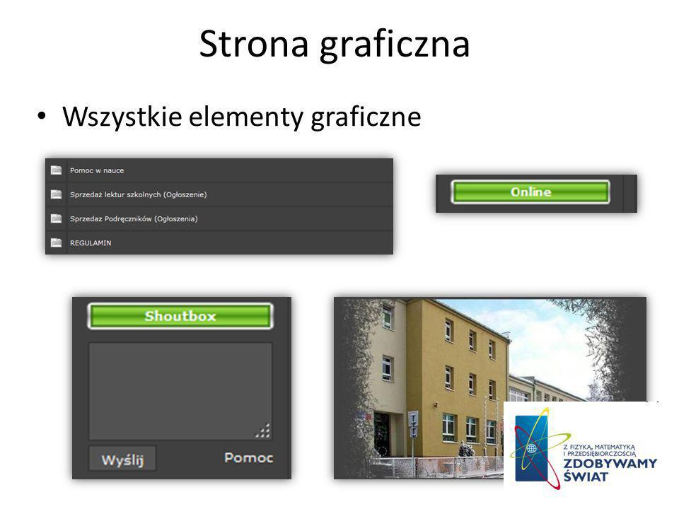 Strona graficzna Wszystkie elementy graficzne