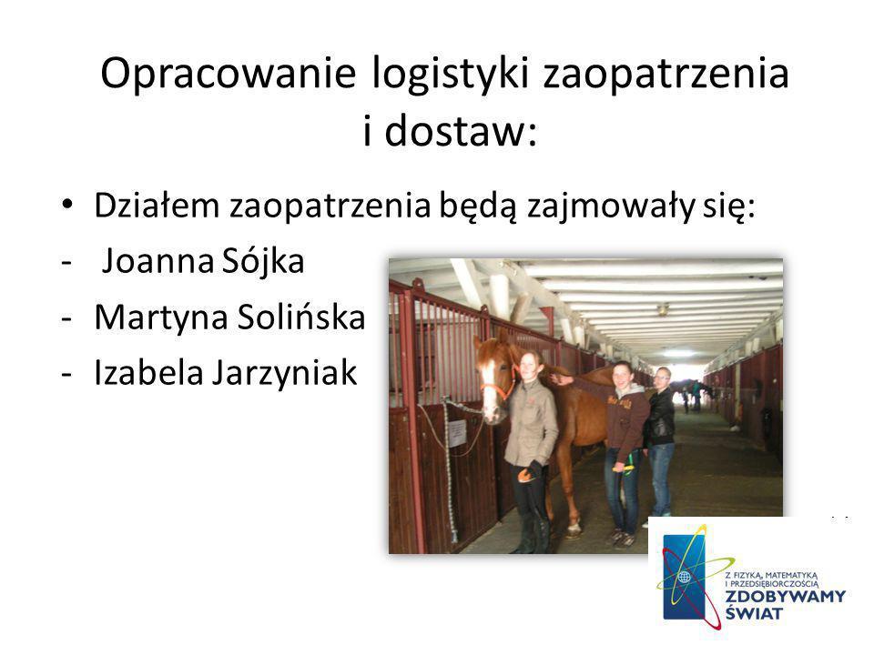 Opracowanie logistyki zaopatrzenia i dostaw: