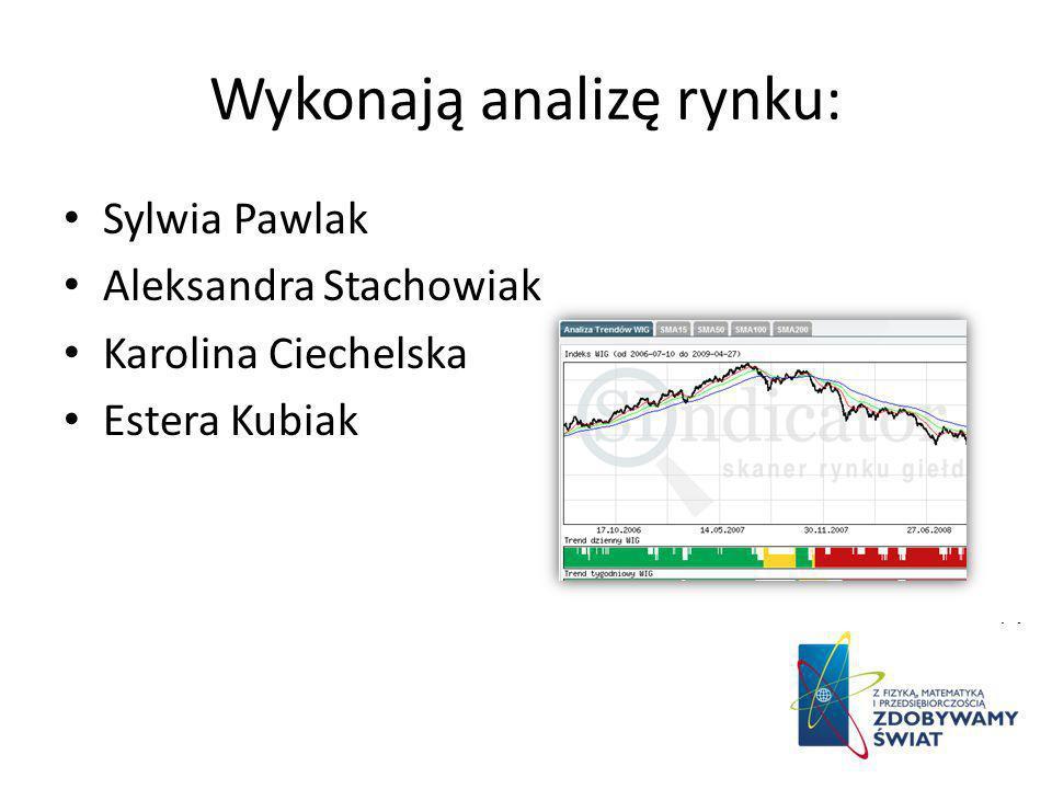 Wykonają analizę rynku: