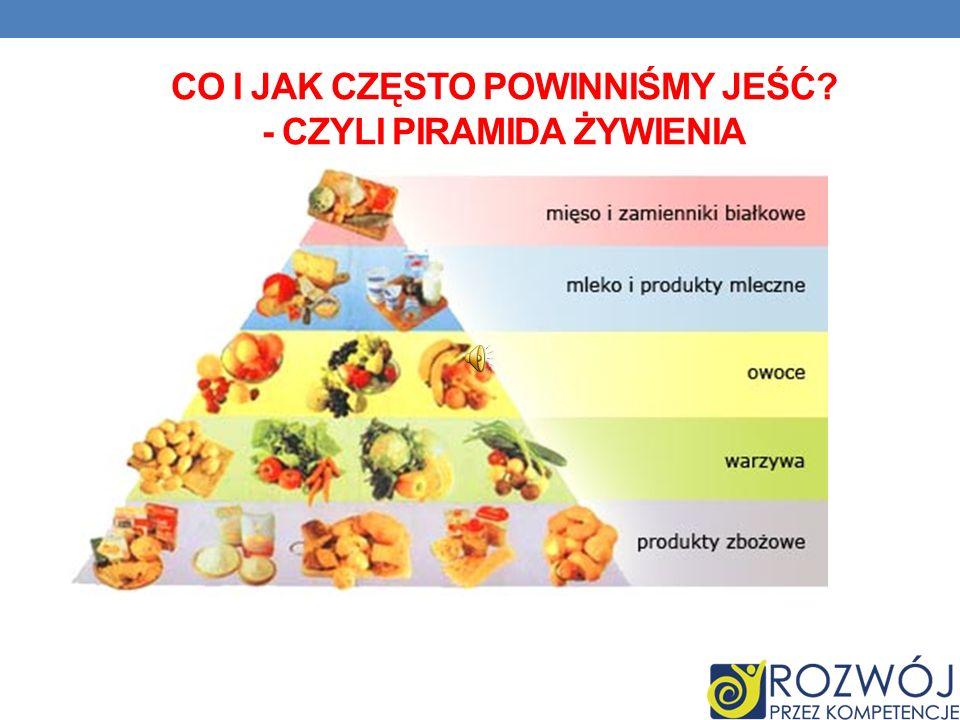 Co i jak często powinniśmy jeść - Czyli PIRAMIDA ŻYWIENIA