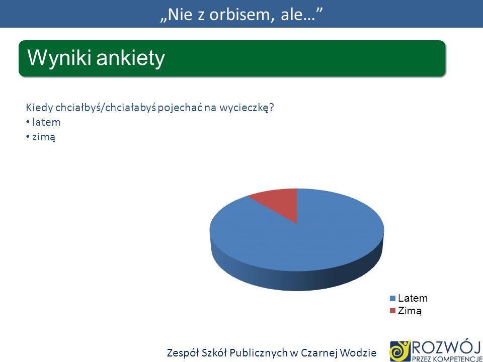 """Wyniki ankiety """"Nie z orbisem, ale…"""