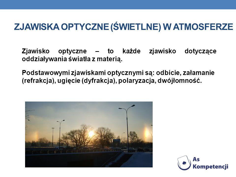 Zjawiska optyczne (świetlne) w atmosferze