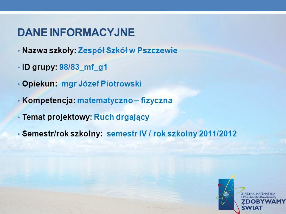 Dane INFORMACYJNE Nazwa szkoły: Zespół Szkół w Pszczewie