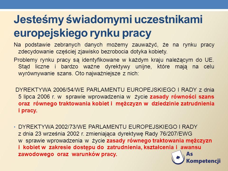 Jesteśmy świadomymi uczestnikami europejskiego rynku pracy