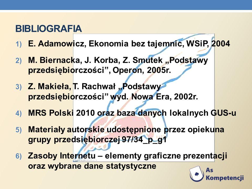 Bibliografia E. Adamowicz, Ekonomia bez tajemnic, WSiP, 2004