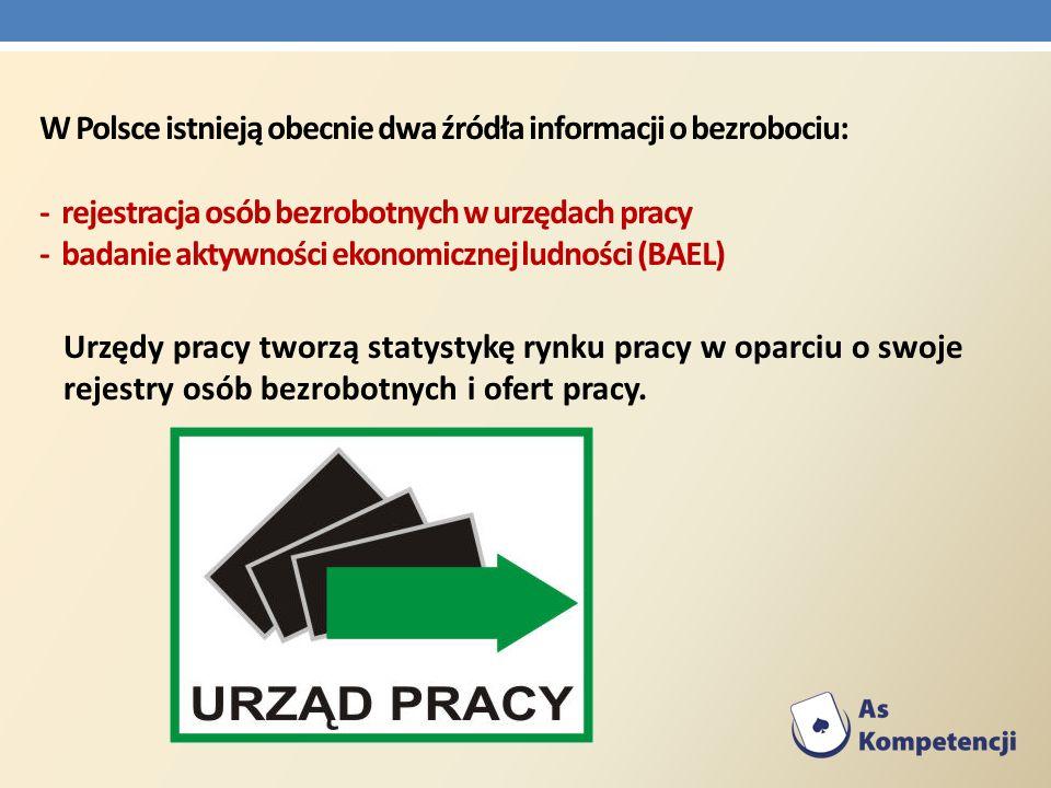 W Polsce istnieją obecnie dwa źródła informacji o bezrobociu: - rejestracja osób bezrobotnych w urzędach pracy - badanie aktywności ekonomicznej ludności (BAEL)