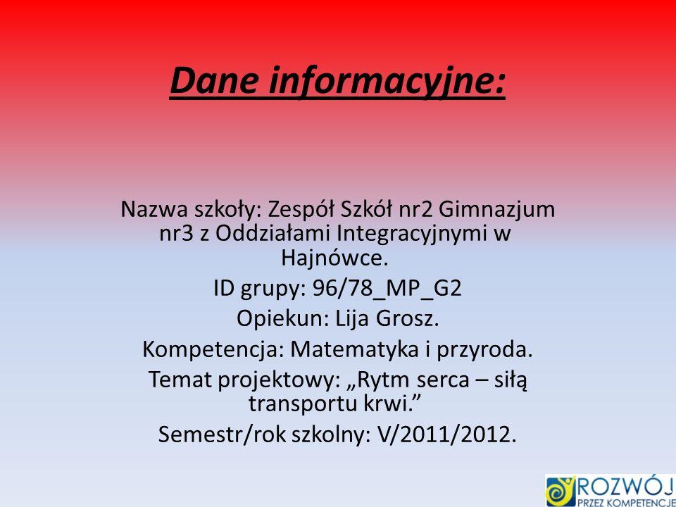 Dane informacyjne: Nazwa szkoły: Zespół Szkół nr2 Gimnazjum nr3 z Oddziałami Integracyjnymi w Hajnówce.