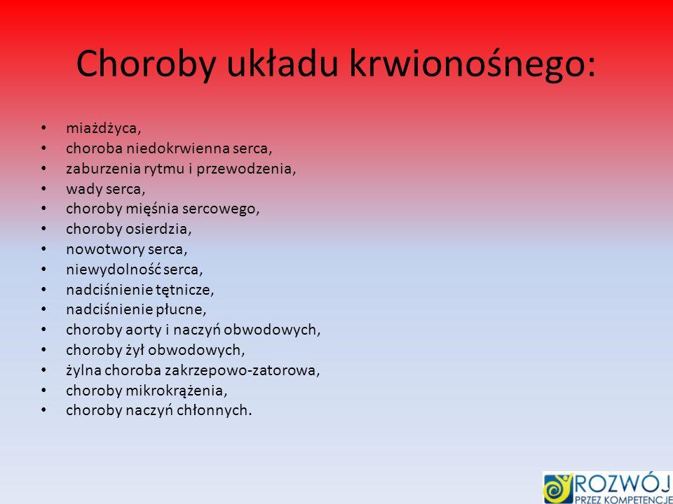 Choroby układu krwionośnego:
