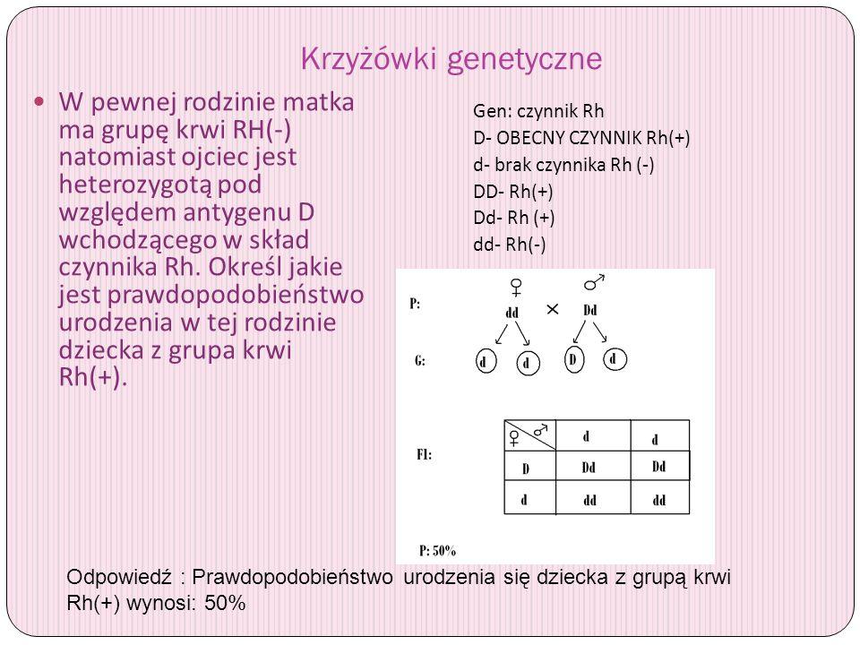 Krzyżówki genetyczne