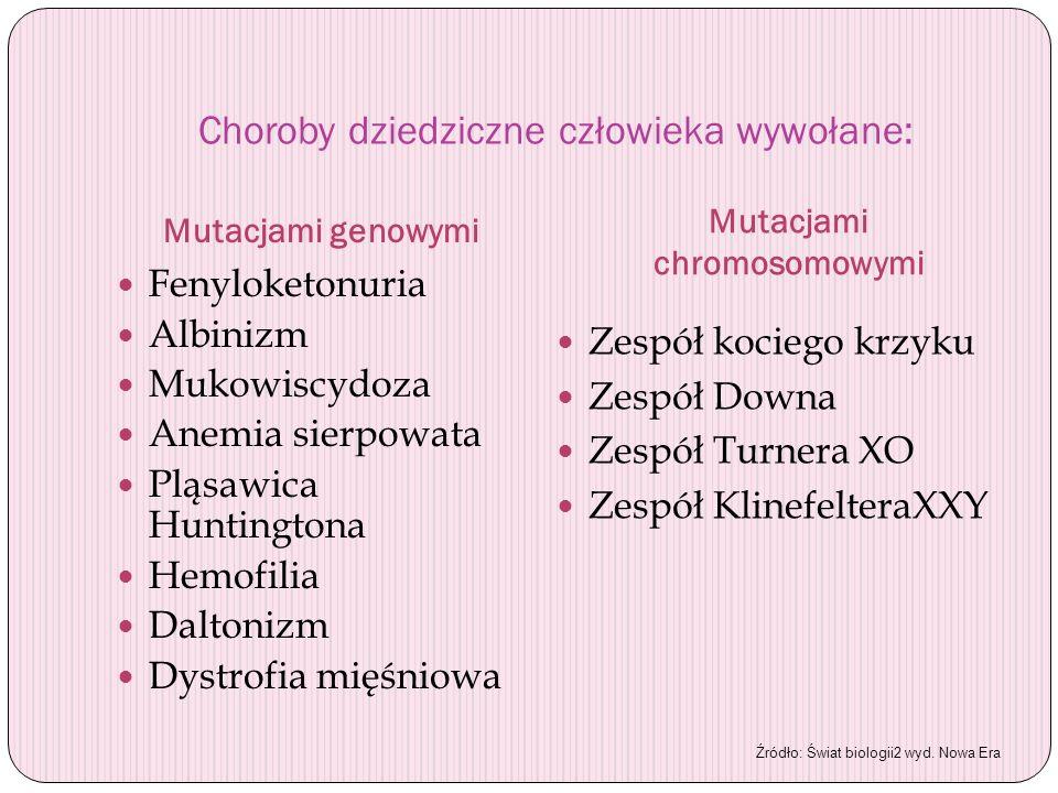 Choroby dziedziczne człowieka wywołane: