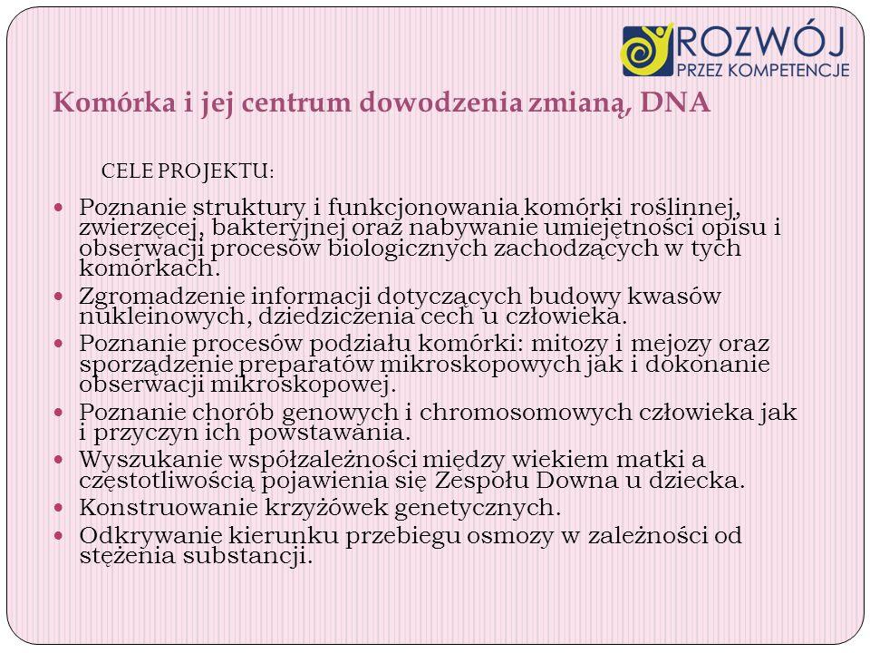 Komórka i jej centrum dowodzenia zmianą, DNA
