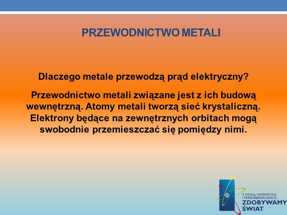 przewodnictwo metali