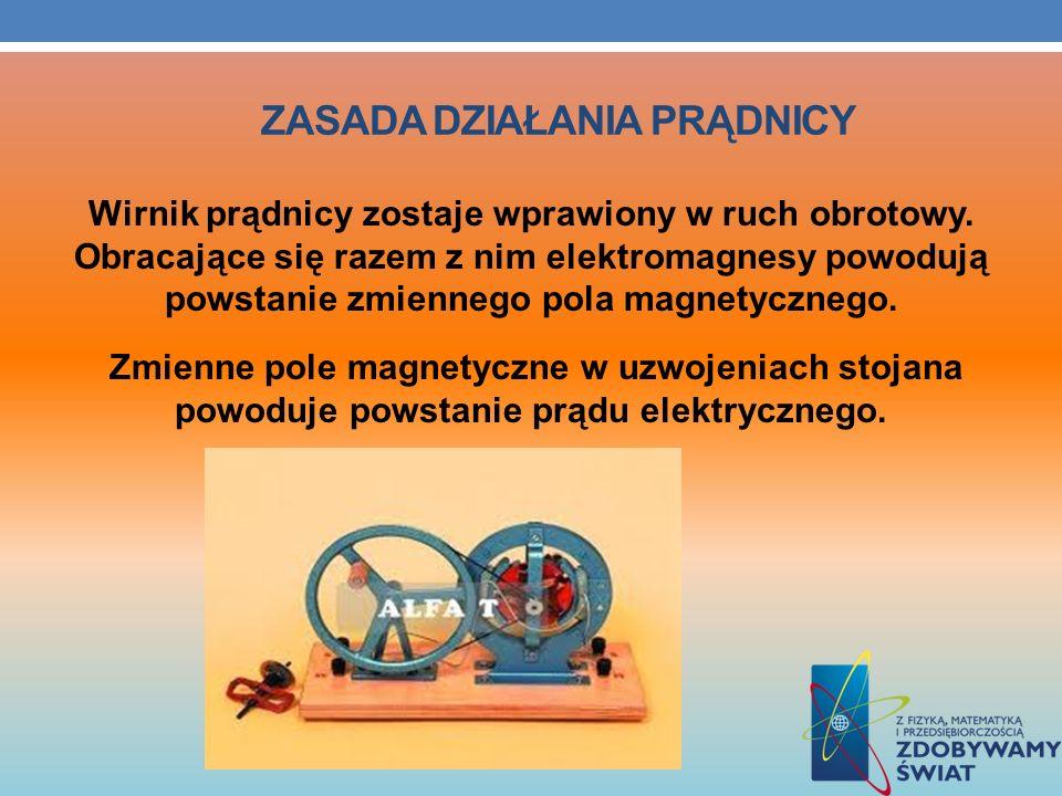 zasada działania prądnicy
