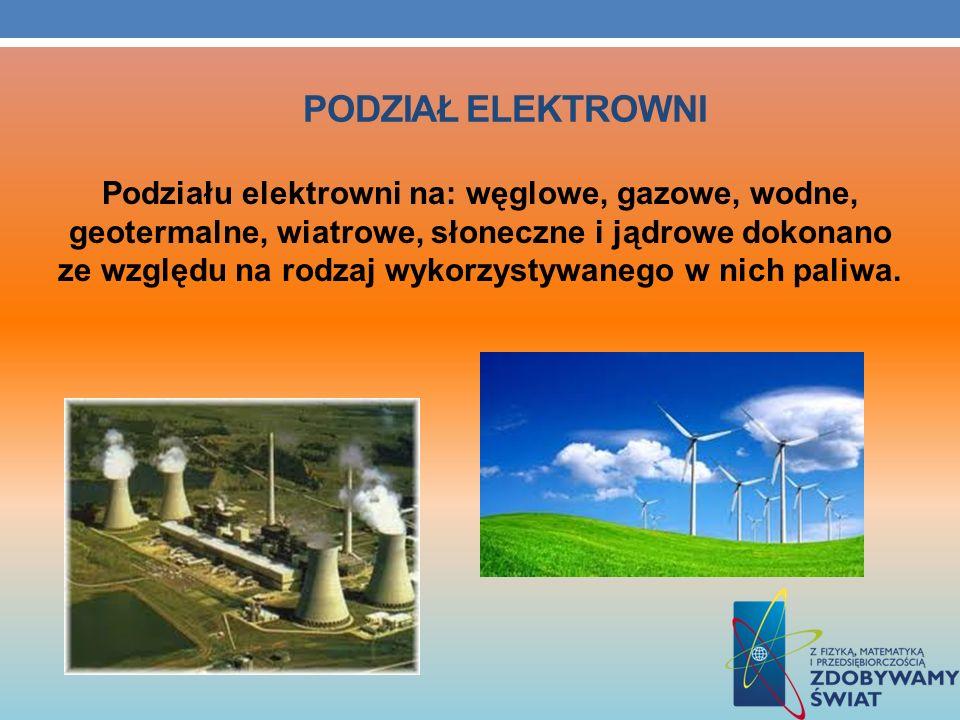 podział elektrowni