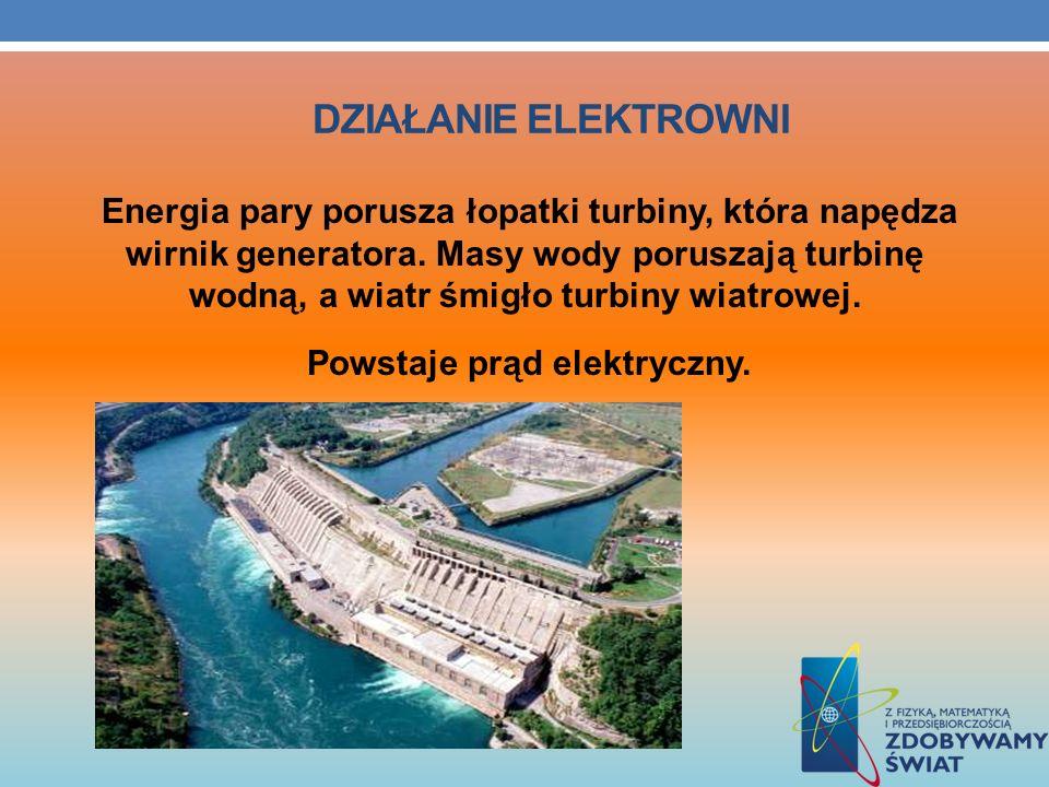 działanie elektrowni