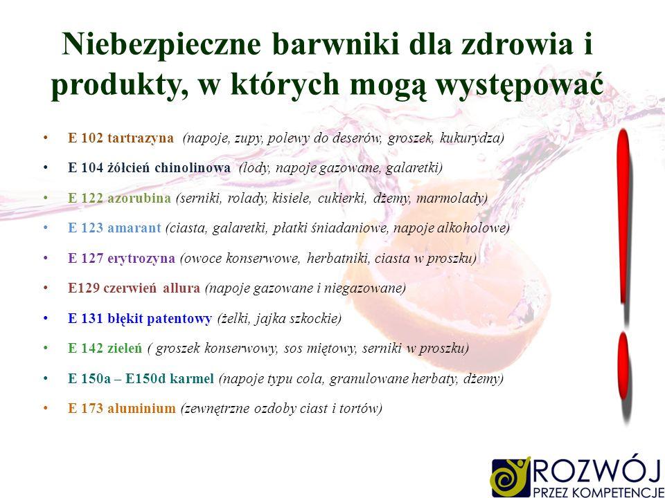 Niebezpieczne barwniki dla zdrowia i produkty, w których mogą występować