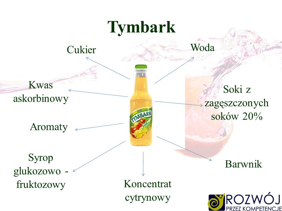 Tymbark Woda Cukier Kwas askorbinowy Soki z zagęszczonych soków 20%