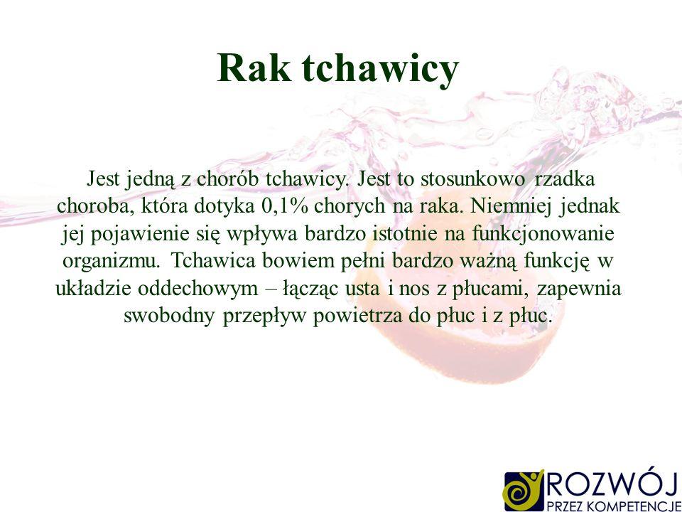Rak tchawicy