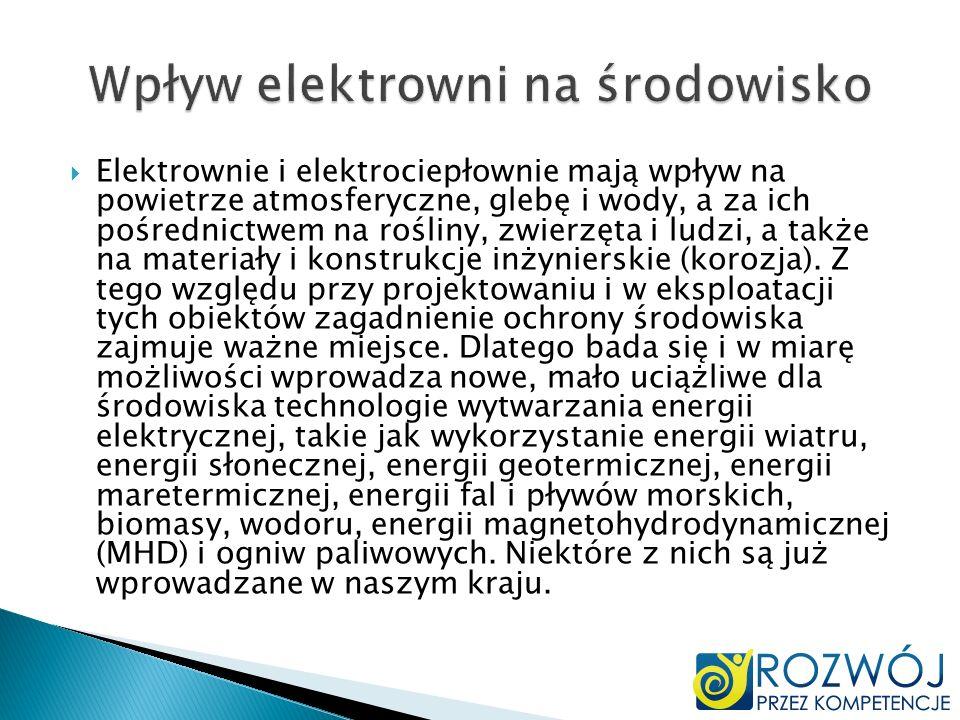 Wpływ elektrowni na środowisko