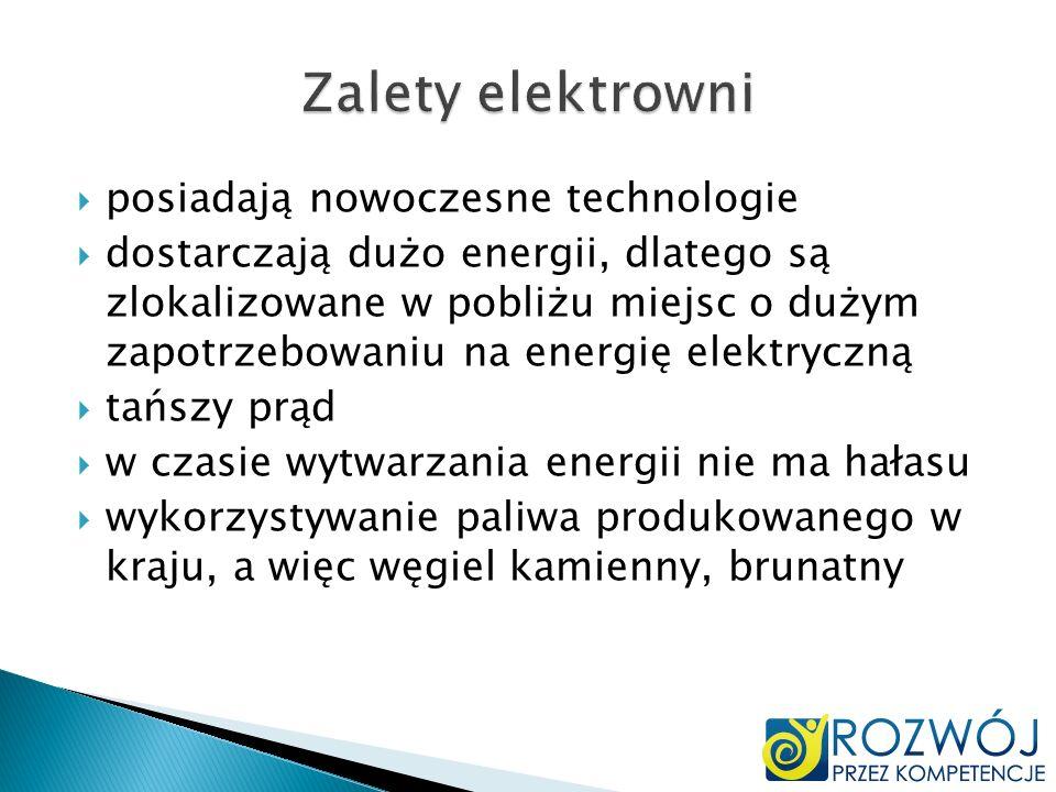 Zalety elektrowni posiadają nowoczesne technologie