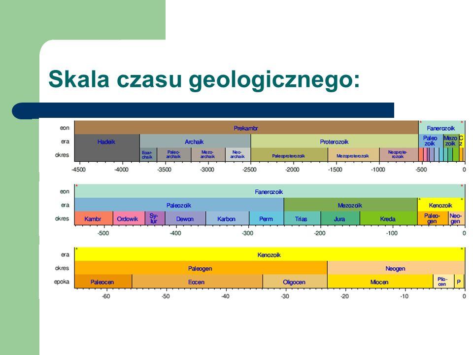 Skala czasu geologicznego: