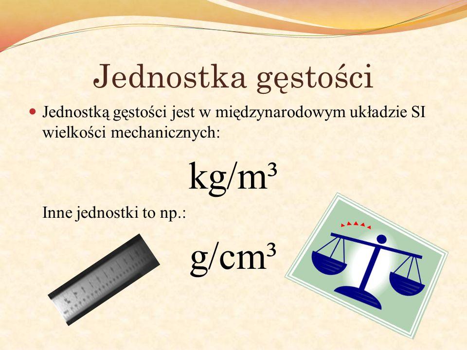 kg/m³ g/cm³ Jednostka gęstości