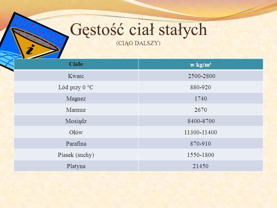 Gęstość ciał stałych (CIĄG DALSZY)
