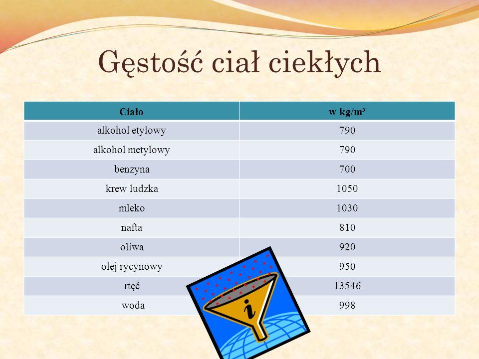 Gęstość ciał ciekłych Ciało w kg/m³ alkohol etylowy 790