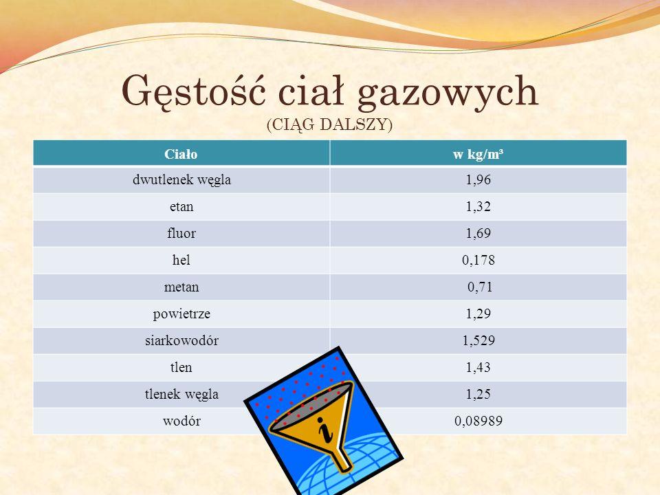 Gęstość ciał gazowych (CIĄG DALSZY)