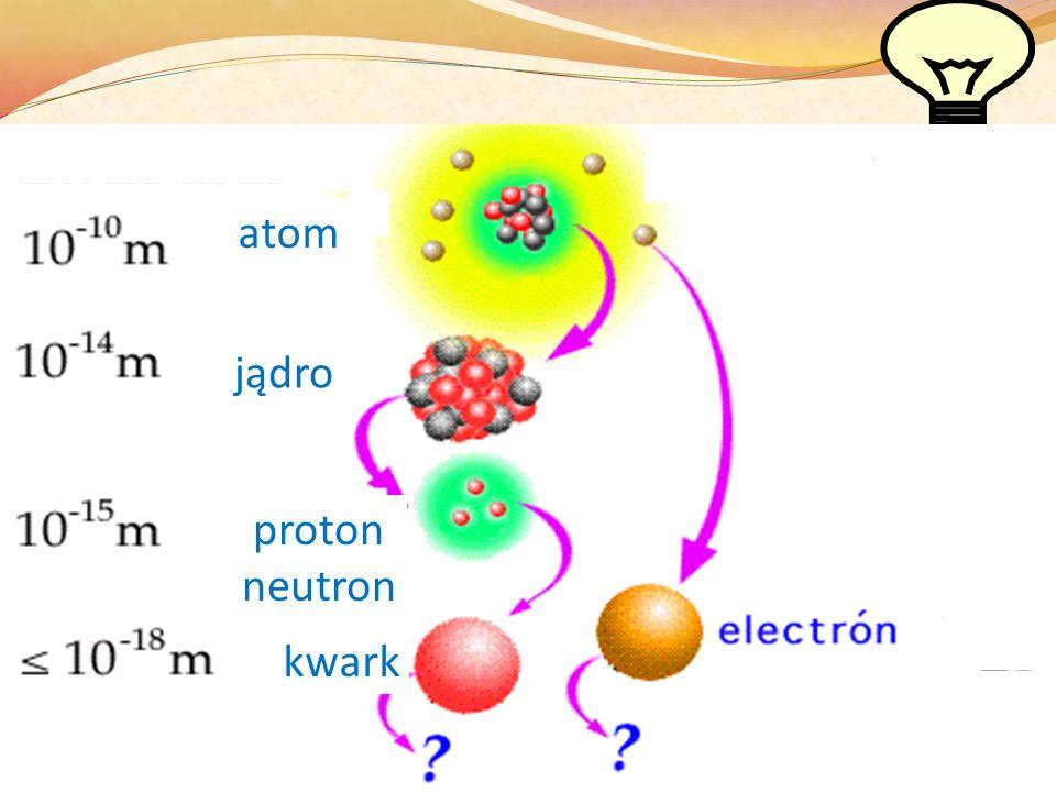 atom jądro proton neutron elektron kwark