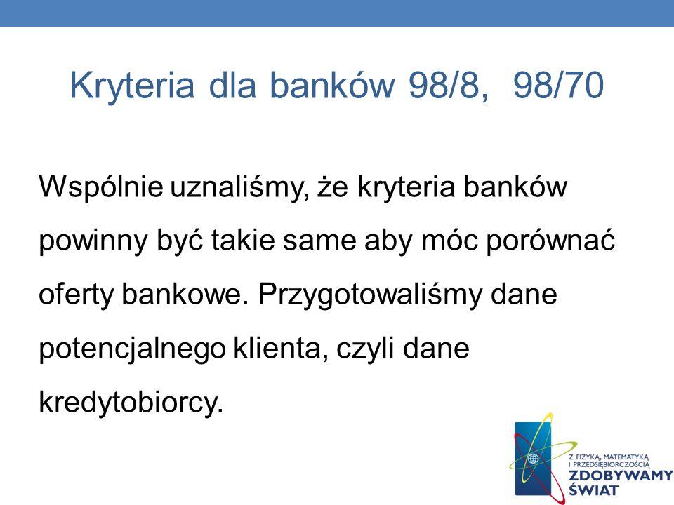Kryteria dla banków 98/8, 98/70
