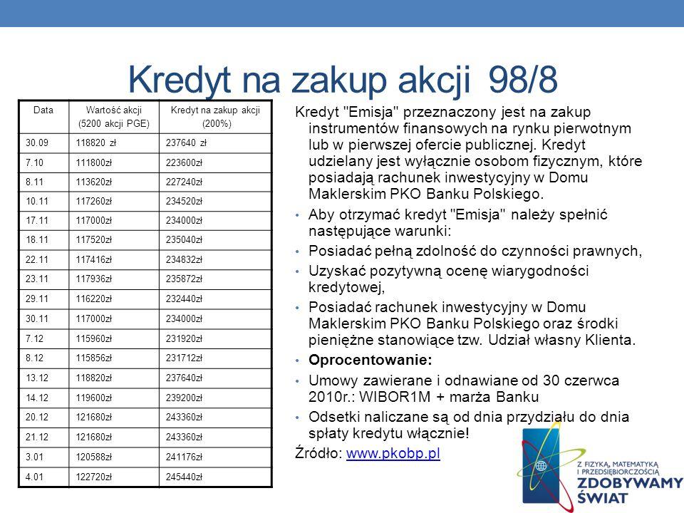 Kredyt na zakup akcji 98/8 Data. Wartość akcji. (5200 akcji PGE) Kredyt na zakup akcji. (200%)