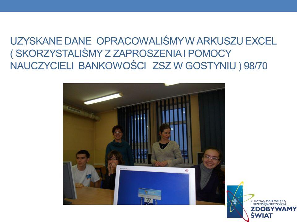 Uzyskane dane opracowaliśmy w arkuszu excel ( skorzystaliśmy z zaproszenia i pomocy nauczycieli bankowości ZSZ w Gostyniu ) 98/70
