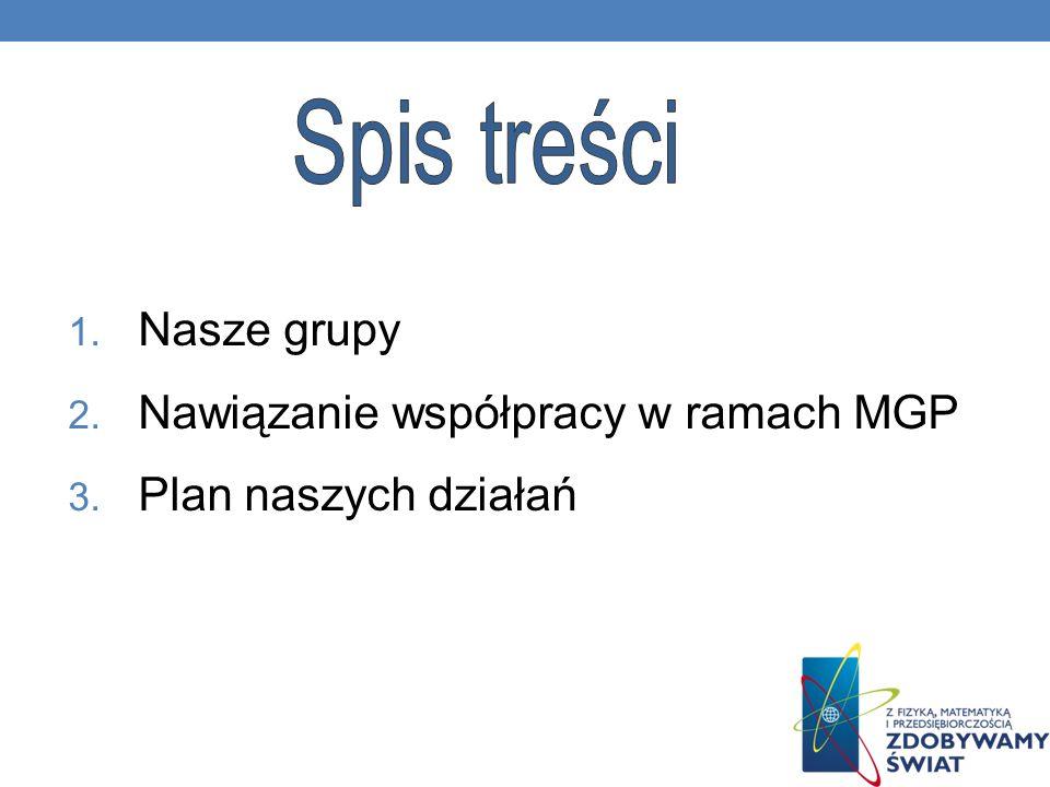 Spis treści Nasze grupy Nawiązanie współpracy w ramach MGP