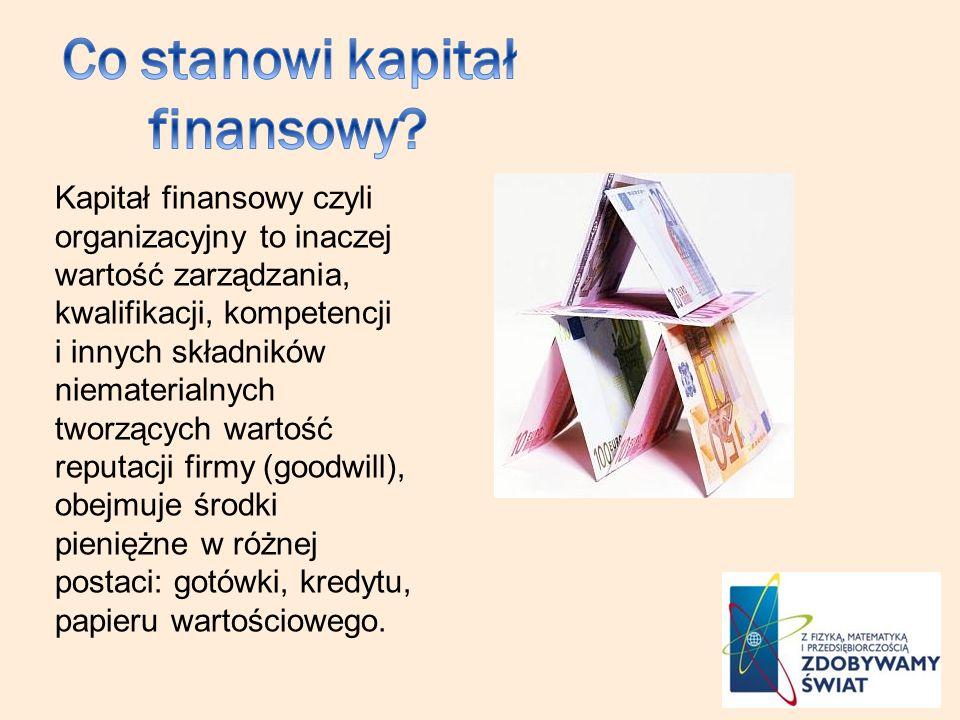 Co stanowi kapitał finansowy