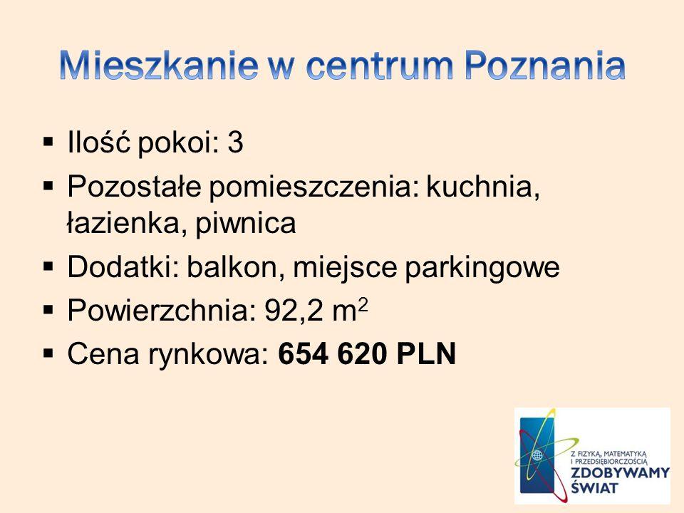 Mieszkanie w centrum Poznania