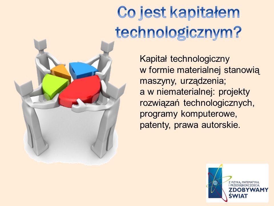 Co jest kapitałem technologicznym