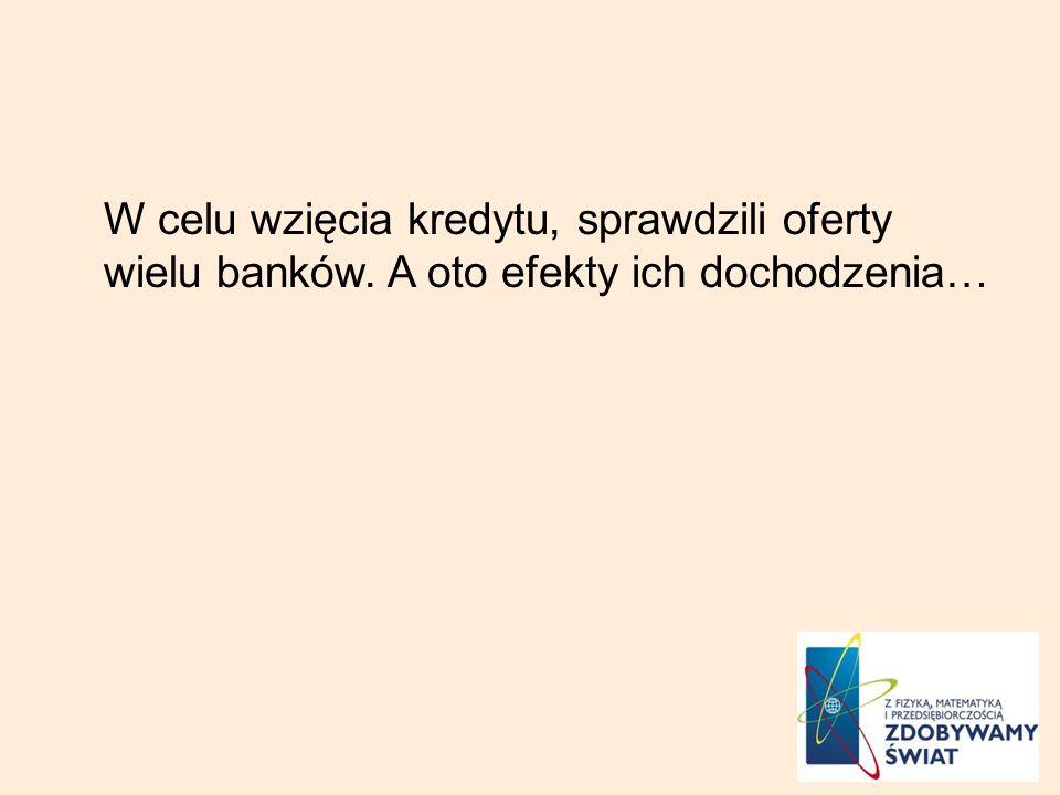 W celu wzięcia kredytu, sprawdzili oferty wielu banków